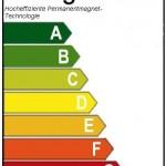 Energiesparende Hocheffizienzpumpen